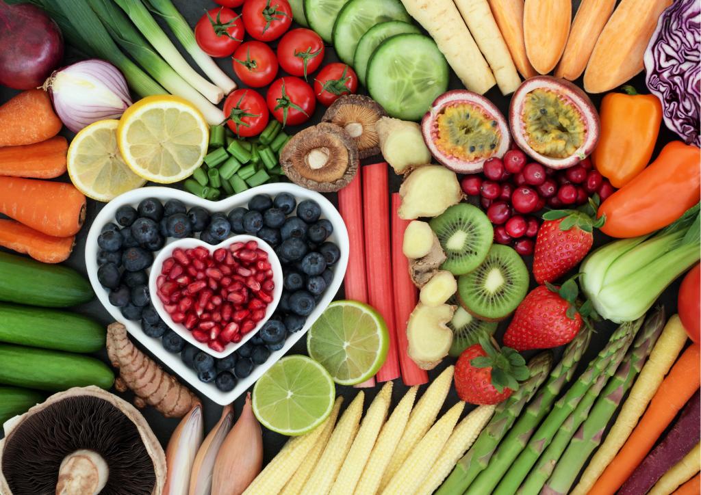 Diet plan - Rainbow Diet