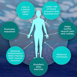 benefits of magnesium spray